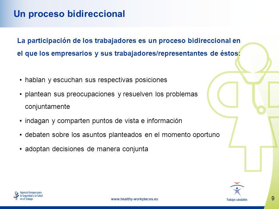 9 www.healthy-workplaces.eu Un proceso bidireccional La participación de los trabajadores es un proceso bidireccional en el que los empresarios y sus