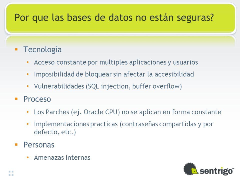 Por que las bases de datos no están seguras? Tecnología Acceso constante por multiples aplicaciones y usuarios Imposibilidad de bloquear sin afectar l