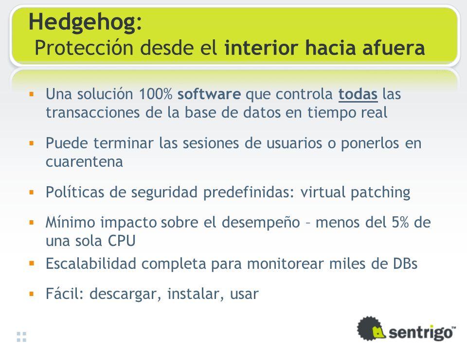 Hedgehog: Protección desde el interior hacia afuera Una solución 100% software que controla todas las transacciones de la base de datos en tiempo real