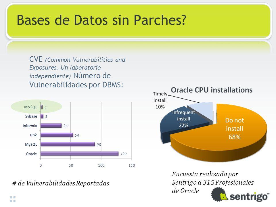 Bases de Datos sin Parches? CVE (Common Vulnerabilities and Exposures, Un laboratorio independiente) Número de Vulnerabilidades por DBMS: # de Vulnera