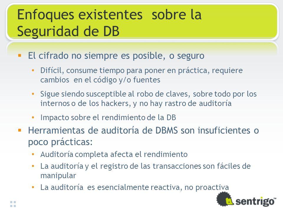 Enfoques existentes sobre la Seguridad de DB El cifrado no siempre es posible, o seguro Difícil, consume tiempo para poner en práctica, requiere cambi