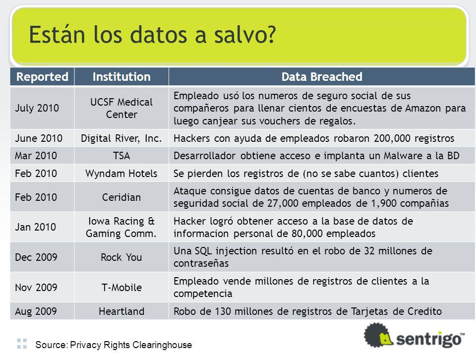 Enfoques existentes sobre la Seguridad de DB El cifrado no siempre es posible, o seguro Difícil, consume tiempo para poner en práctica, requiere cambios en el código y/o fuentes Sigue siendo susceptible al robo de claves, sobre todo por los internos o de los hackers, y no hay rastro de auditoría Impacto sobre el rendimiento de la DB Herramientas de auditoría de DBMS son insuficientes o poco prácticas: Auditoría completa afecta el rendimiento La auditoría y el registro de las transacciones son fáciles de manipular La auditoría es esencialmente reactiva, no proactiva