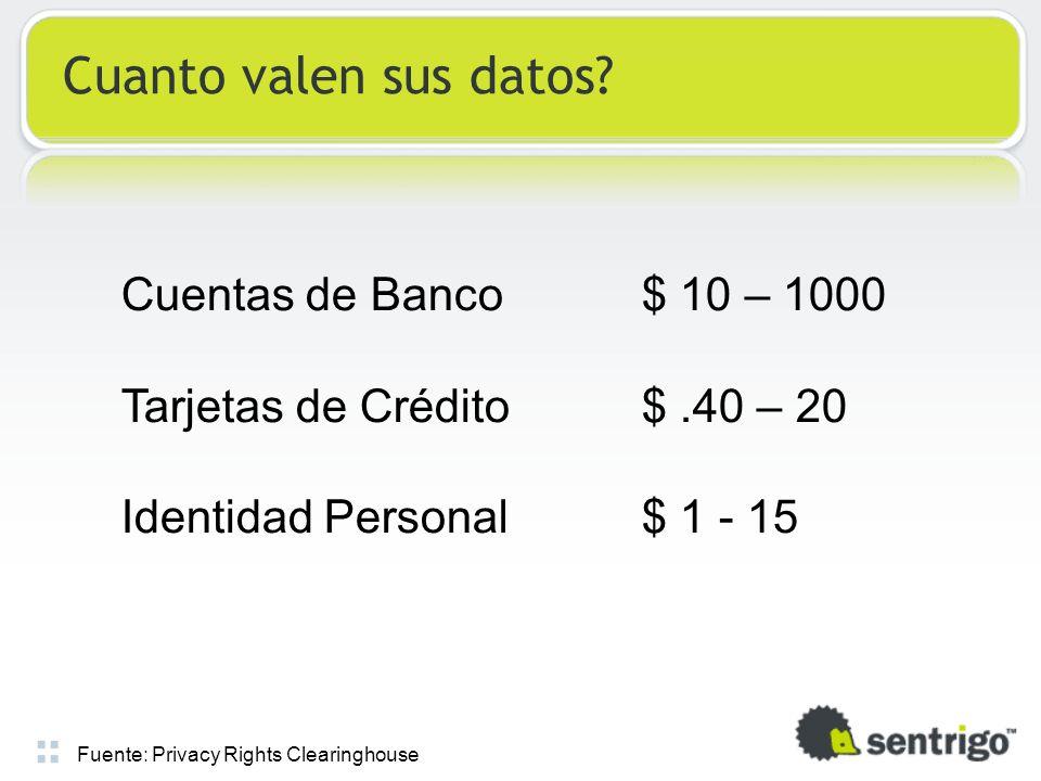 Fuente: Privacy Rights Clearinghouse Cuanto valen sus datos? Cuentas de Banco$ 10 – 1000 Tarjetas de Crédito$.40 – 20 Identidad Personal$ 1 - 15