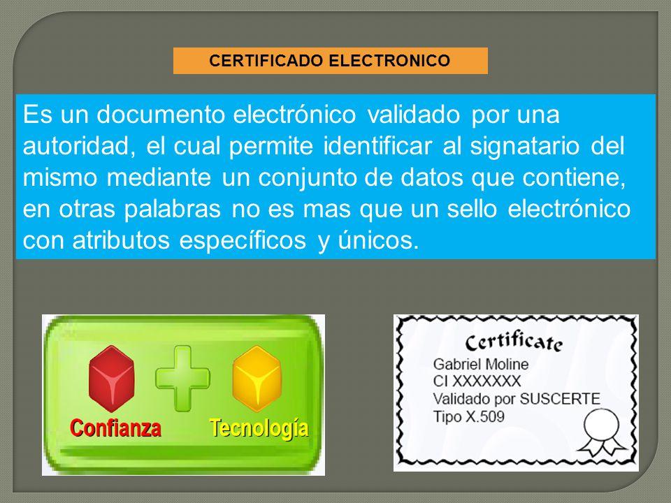 CERTIFICADO ELECTRONICO PLAZOS PRODUCTIVOS Es un documento electrónico validado por una autoridad, el cual permite identificar al signatario del mismo