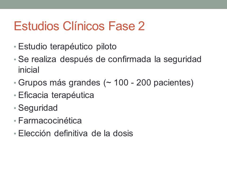 Estudios Clínicos Fase 2 Estudio terapéutico piloto Se realiza después de confirmada la seguridad inicial Grupos más grandes (~ 100 - 200 pacientes) E