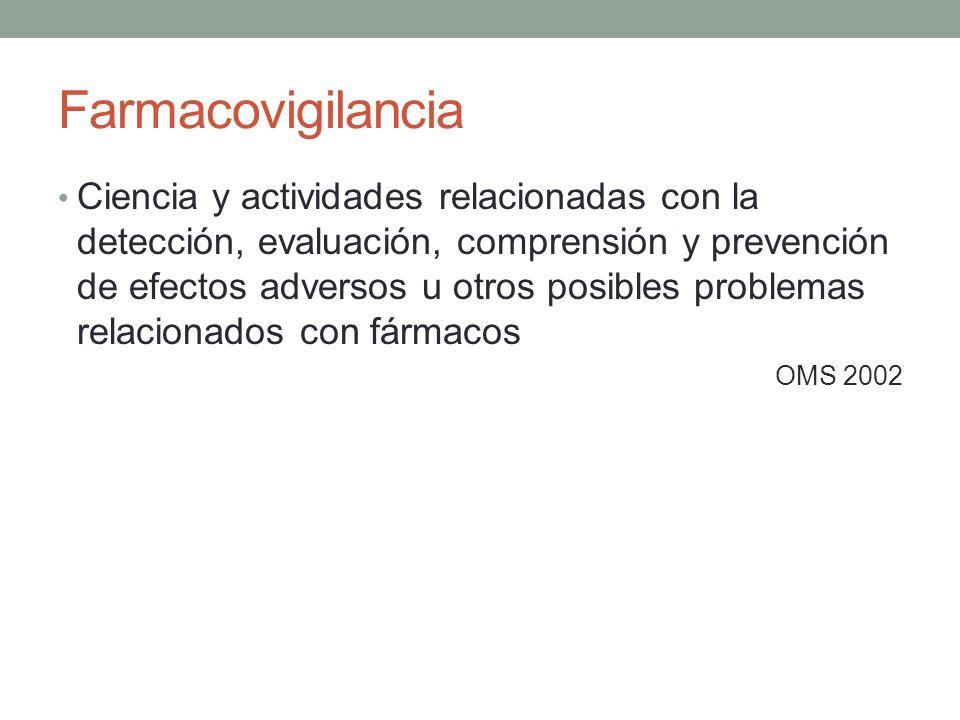 Farmacovigilancia Ciencia y actividades relacionadas con la detección, evaluación, comprensión y prevención de efectos adversos u otros posibles probl