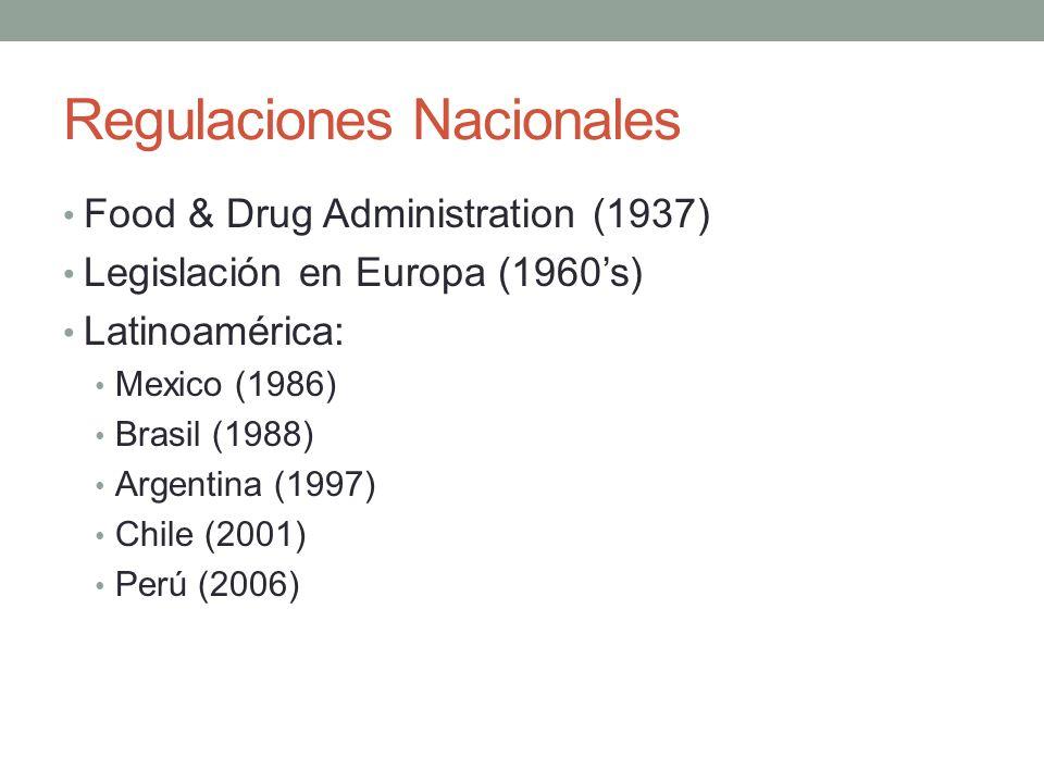 Regulaciones Nacionales Food & Drug Administration (1937) Legislación en Europa (1960s) Latinoamérica: Mexico (1986) Brasil (1988) Argentina (1997) Ch