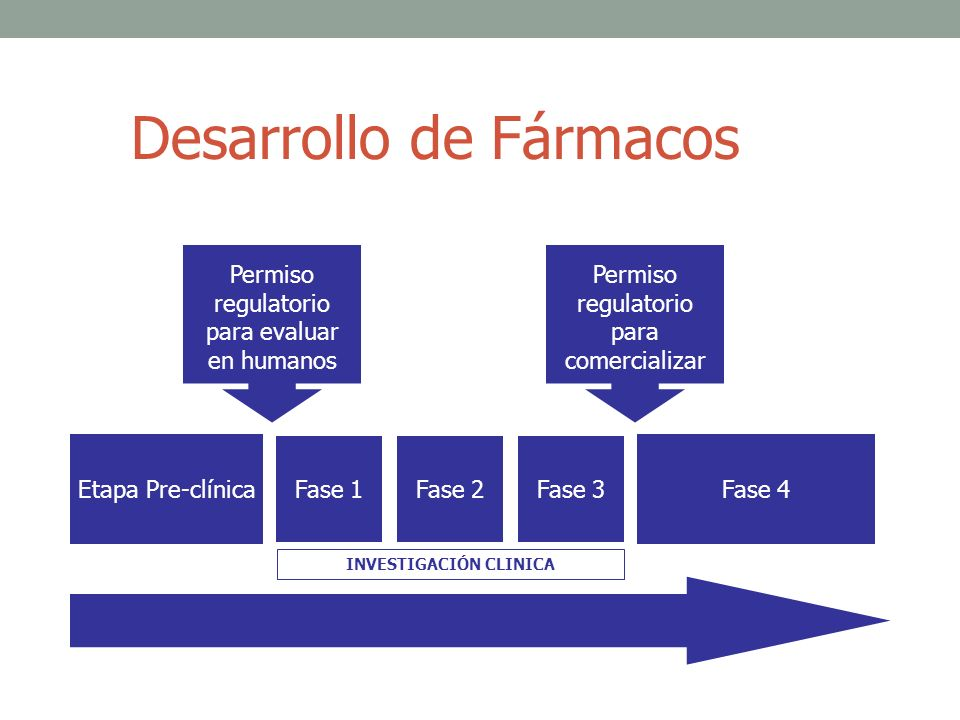 Farmacovigilancia (cont.) Notificación, registro y evaluación sistemática de las reacciones adversas producidas por los medicamentos Espontánea vs.