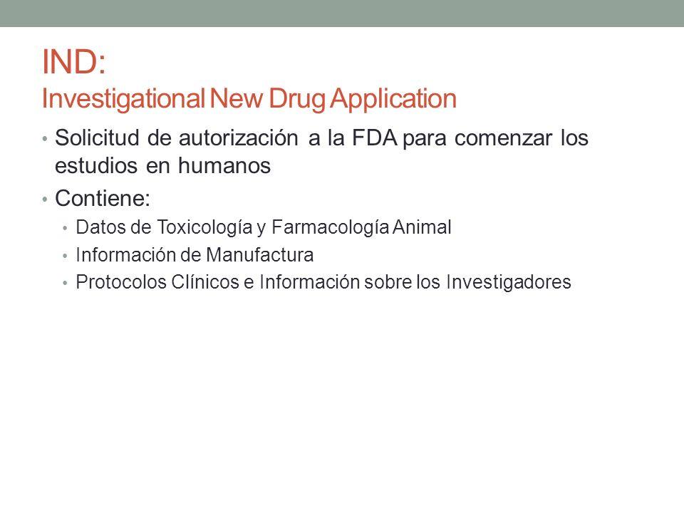 Desarrollo de Fármacos Etapa Pre-clínica Fase 1Fase 2Fase 3 Fase 4 Permiso regulatorio para evaluar en humanos Permiso regulatorio para comercializar INVESTIGACIÓN CLINICA
