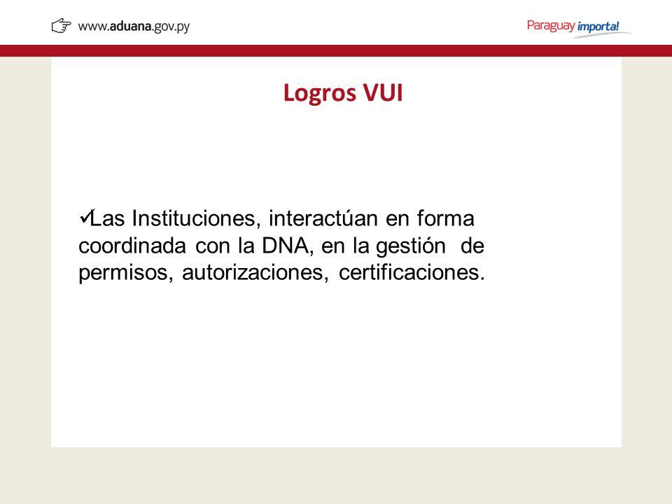 Las Instituciones, interactúan en forma coordinada con la DNA, en la gestión de permisos, autorizaciones, certificaciones. Logros VUI