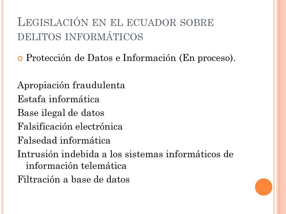 L EGISLACIÓN EN EL ECUADOR SOBRE DELITOS INFORMÁTICOS Protección de Datos e Información (En proceso). Apropiación fraudulenta Estafa informática Base
