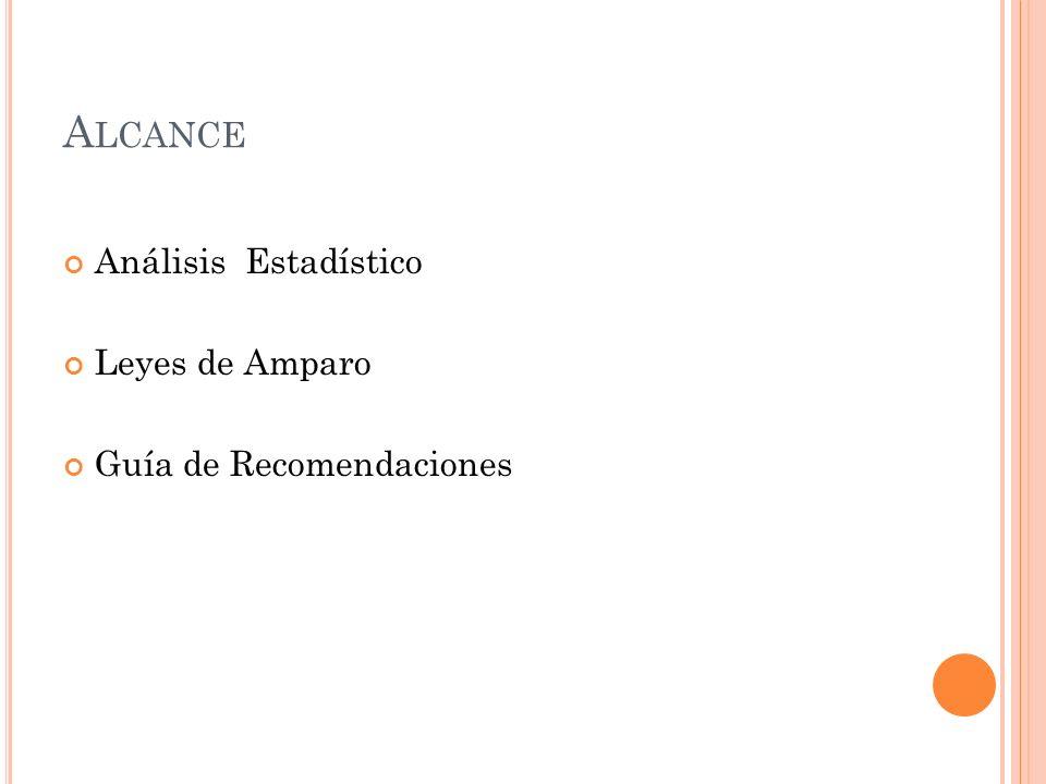 A LCANCE Análisis Estadístico Leyes de Amparo Guía de Recomendaciones