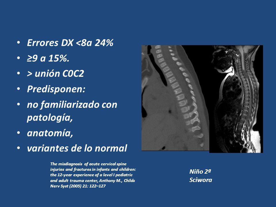 Errores DX <8a 24% 9 a 15%. > unión C0C2 Predisponen: no familiarizado con patología, anatomía, variantes de lo normal The misdiagnosis of acute cervi