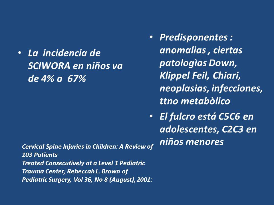 La incidencia de SCIWORA en niños va de 4% a 67% Predisponentes : anomalias, ciertas patologìas Down, Klippel Feil, Chiari, neoplasias, infecciones, t