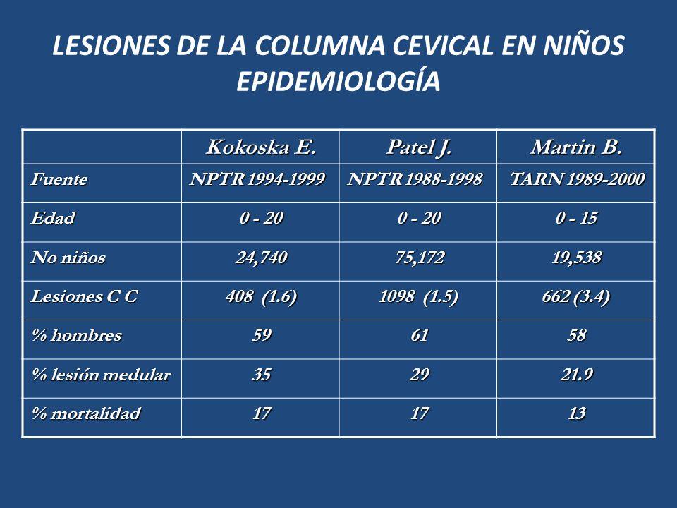 LESIONES DE LA COLUMNA CEVICAL EN NIÑOS EPIDEMIOLOGÍA Kokoska E. Patel J. Martin B. Fuente NPTR 1994-1999 NPTR 1988-1998 TARN 1989-2000 Edad 0 - 20 0