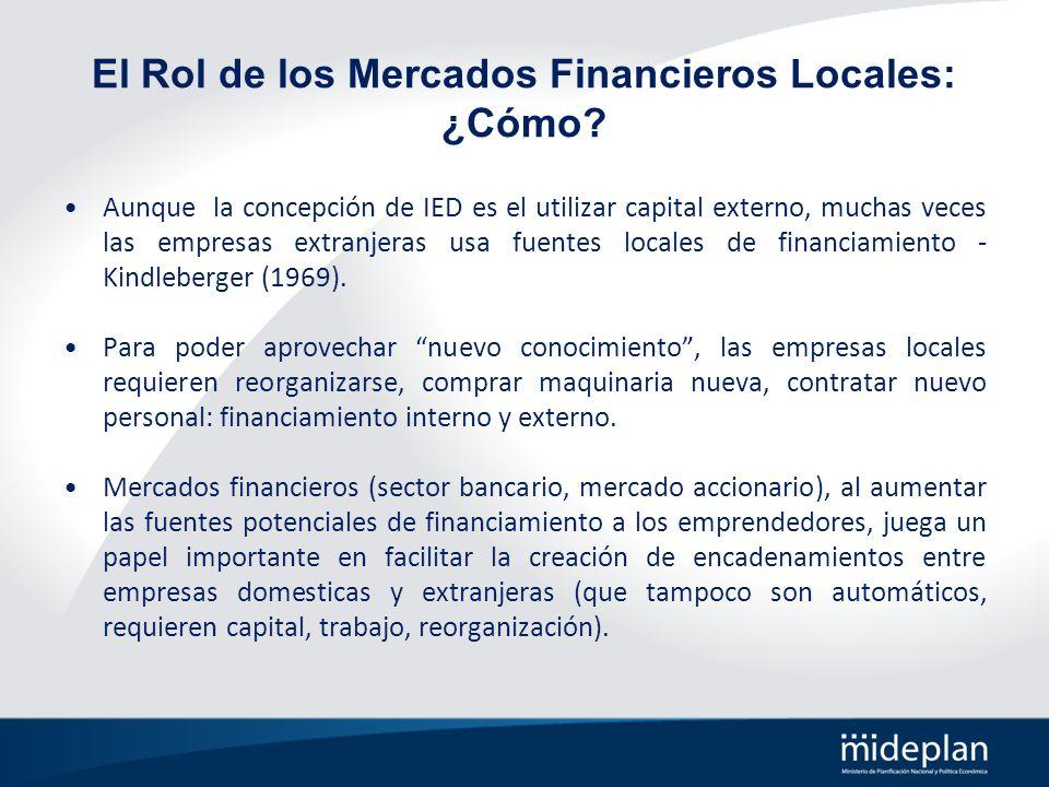 El Rol de los Mercados Financieros Locales: ¿Cómo? Aunque la concepción de IED es el utilizar capital externo, muchas veces las empresas extranjeras u