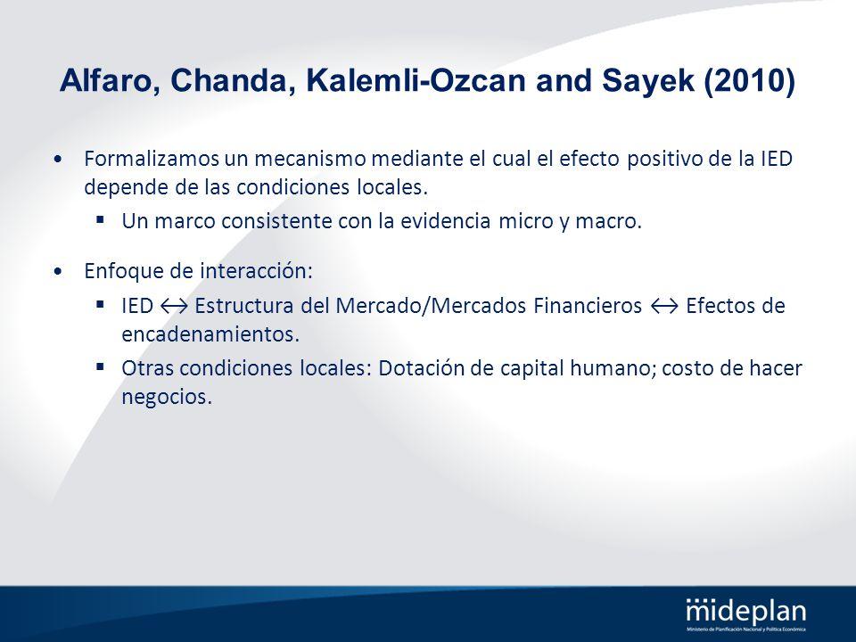 Alfaro, Chanda, Kalemli-Ozcan and Sayek (2010) Formalizamos un mecanismo mediante el cual el efecto positivo de la IED depende de las condiciones loca