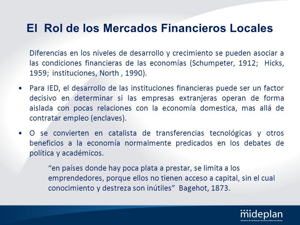 El Rol de los Mercados Financieros Locales Diferencias en los niveles de desarrollo y crecimiento se pueden asociar a las condiciones financieras de l