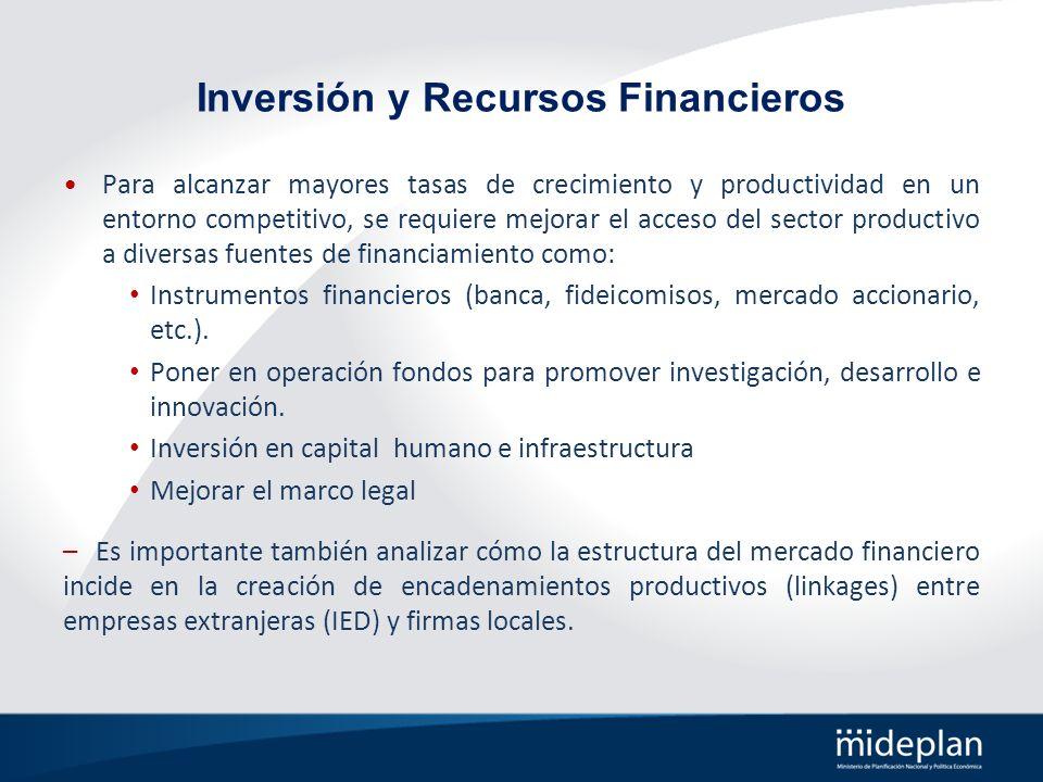Inversión y Recursos Financieros Para alcanzar mayores tasas de crecimiento y productividad en un entorno competitivo, se requiere mejorar el acceso d
