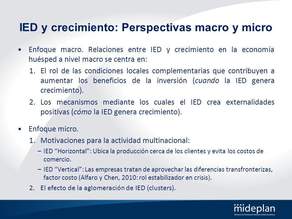 IED y crecimiento: Perspectivas macro y micro Enfoque macro. Relaciones entre IED y crecimiento en la economía huésped a nivel macro se centra en: 1.E