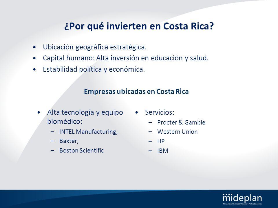 ¿Por qué invierten en Costa Rica? Alta tecnología y equipo biomédico: –INTEL Manufacturing, –Baxter, –Boston Scientific Servicios: –Procter & Gamble –