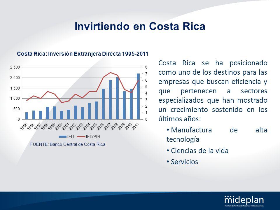 Invirtiendo en Costa Rica Costa Rica: Inversión Extranjera Directa 1995-2011 FUENTE: Banco Central de Costa Rica. Costa Rica se ha posicionado como un