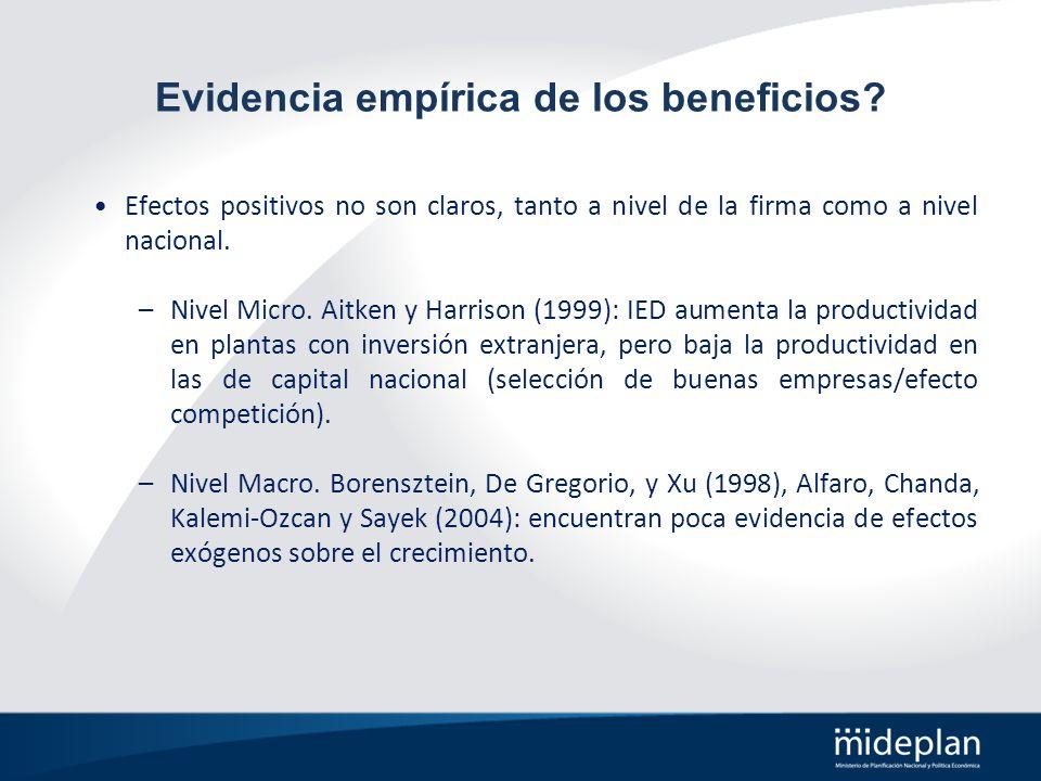 Evidencia empírica de los beneficios? Efectos positivos no son claros, tanto a nivel de la firma como a nivel nacional. –Nivel Micro. Aitken y Harriso
