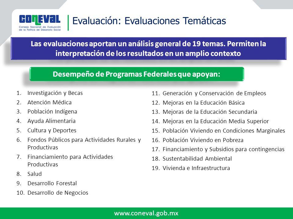 www.coneval.gob.mx Evaluación: Evaluaciones Temáticas Las evaluaciones aportan un análisis general de 19 temas. Permiten la interpretación de los resu