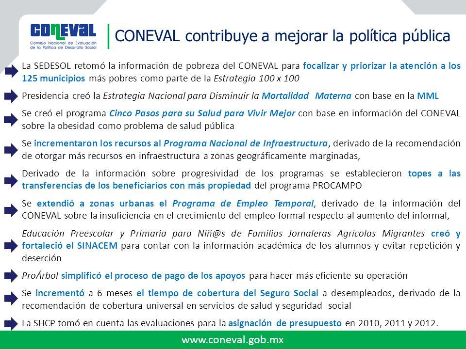 www.coneval.gob.mx CONEVAL contribuye a mejorar la política pública La SEDESOL retomó la información de pobreza del CONEVAL para focalizar y priorizar