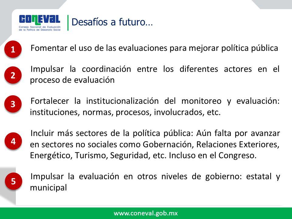 www.coneval.gob.mx Desafíos a futuro… Fomentar el uso de las evaluaciones para mejorar política pública Impulsar la coordinación entre los diferentes