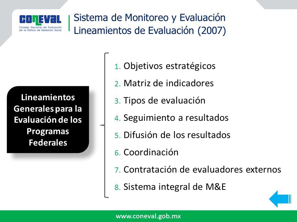 www.coneval.gob.mx Sistema de Monitoreo y Evaluación Lineamientos de Evaluación (2007) Lineamientos Generales para la Evaluación de los Programas Fede