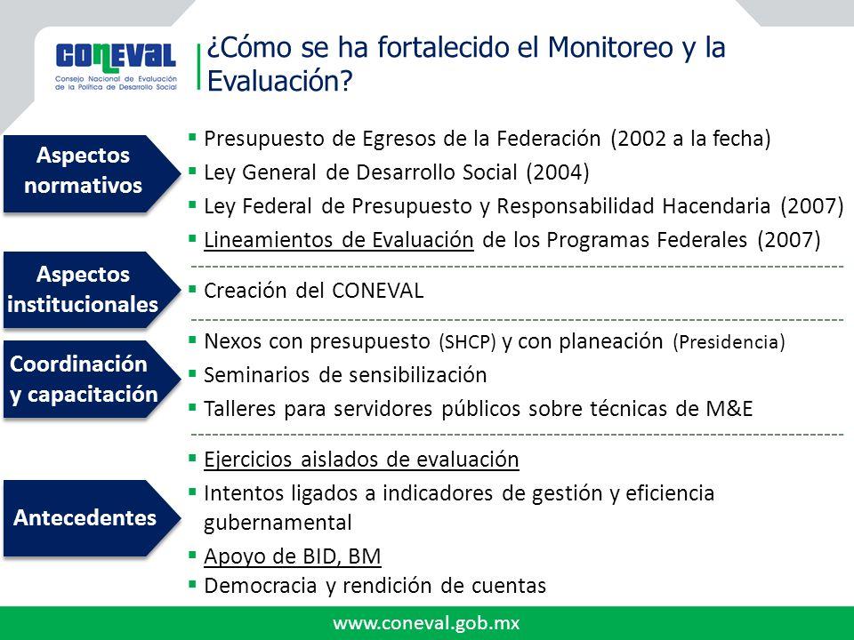 www.coneval.gob.mx Presupuesto de Egresos de la Federación (2002 a la fecha) Ley General de Desarrollo Social (2004) Ley Federal de Presupuesto y Resp