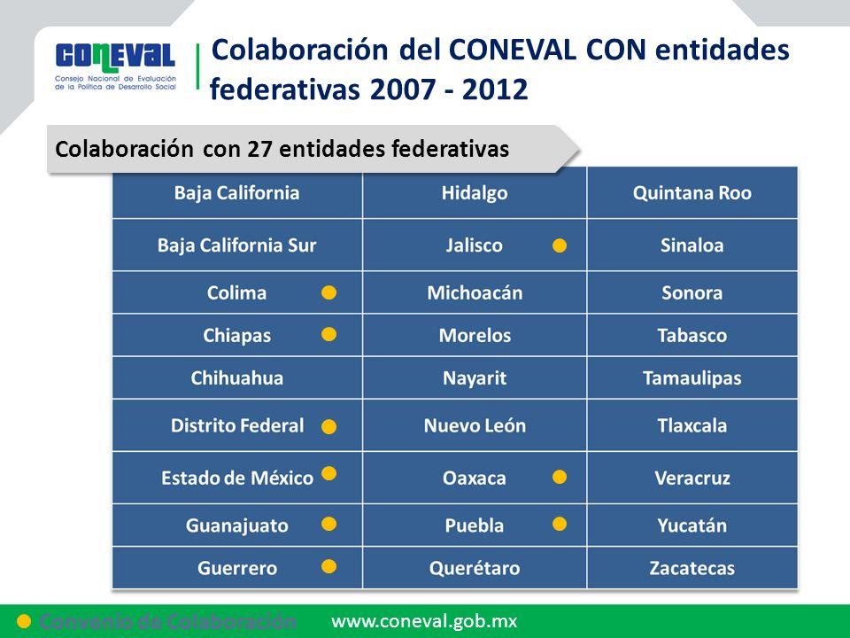 www.coneval.gob.mx Colaboración del CONEVAL CON entidades federativas 2007 - 2012 Colaboración con 27 entidades federativas Convenio de Colaboración