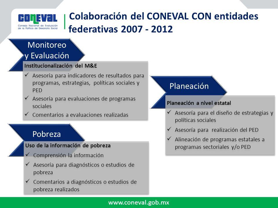 www.coneval.gob.mx Colaboración del CONEVAL CON entidades federativas 2007 - 2012 Monitoreo y Evaluación Pobreza Institucionalización del M&E Asesoría