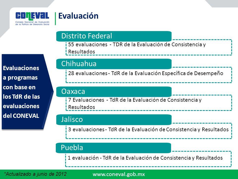 www.coneval.gob.mx Evaluación Evaluacionesa programascon base enlos TdR de lasevaluacionesdel CONEVAL 55 evaluaciones - TDR de la Evaluación de Consis