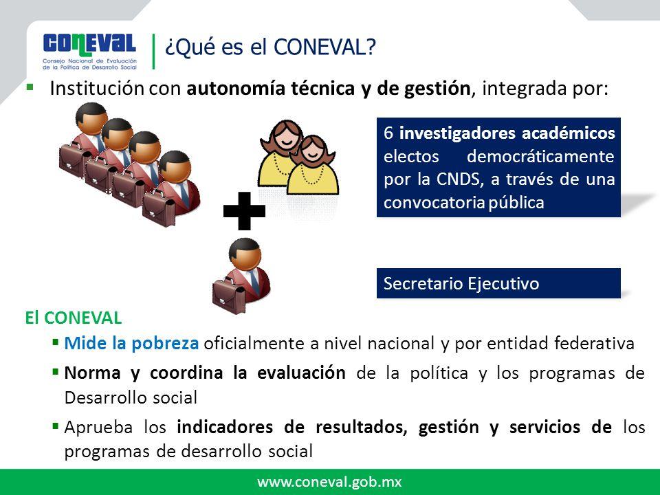 www.coneval.gob.mx ¿Qué es el CONEVAL? Institución con autonomía técnica y de gestión, integrada por: El CONEVAL Mide la pobreza oficialmente a nivel