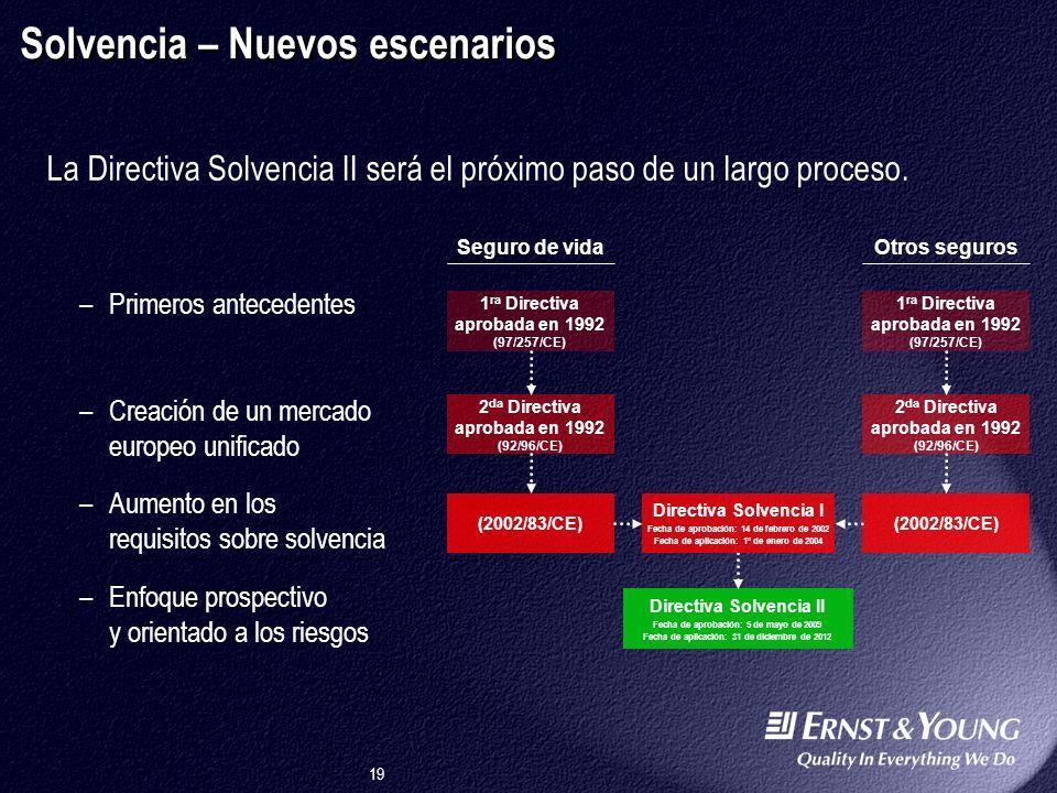 19 La Directiva Solvencia II será el próximo paso de un largo proceso.