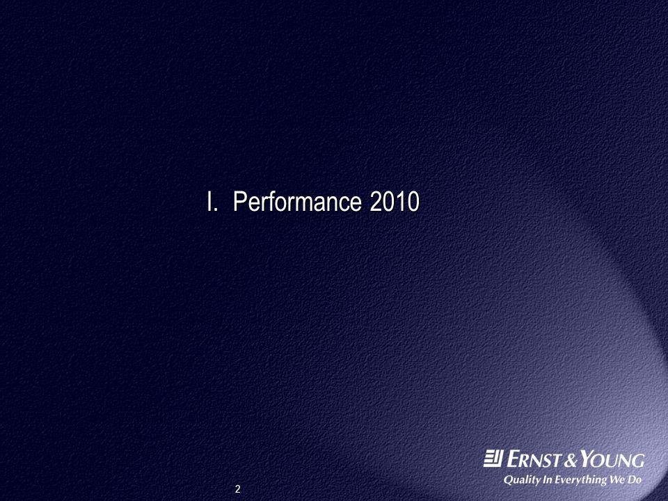 2 I.Performance 2010