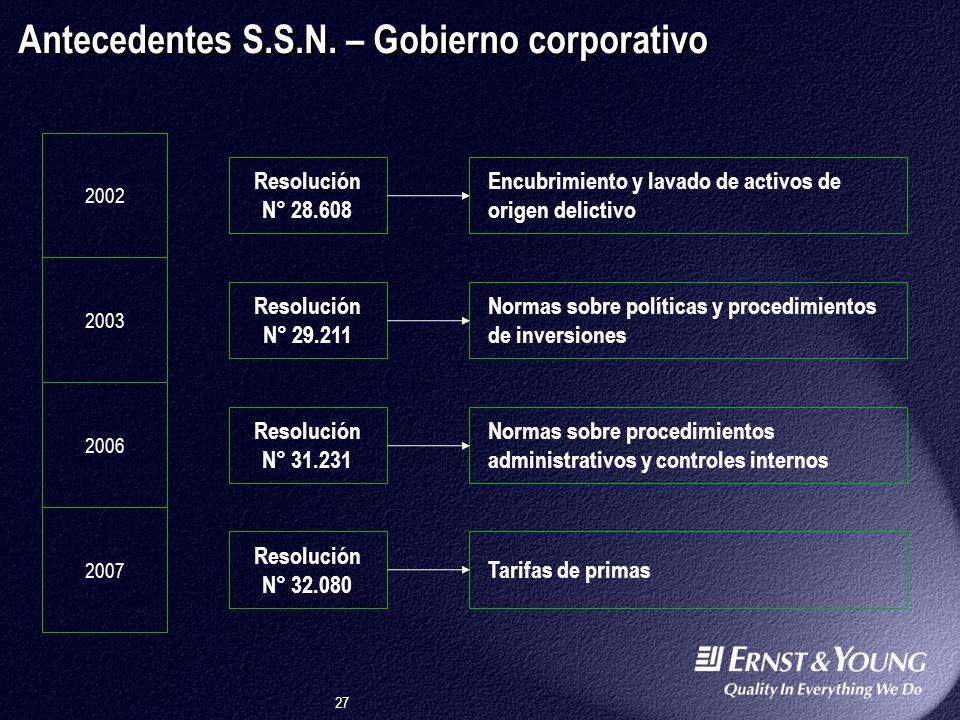 27 Antecedentes S.S.N.