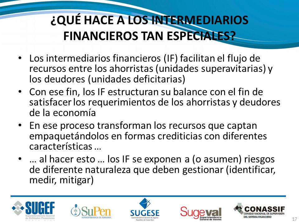 ¿QUÉ HACE A LOS INTERMEDIARIOS FINANCIEROS TAN ESPECIALES? Los intermediarios financieros (IF) facilitan el flujo de recursos entre los ahorristas (un
