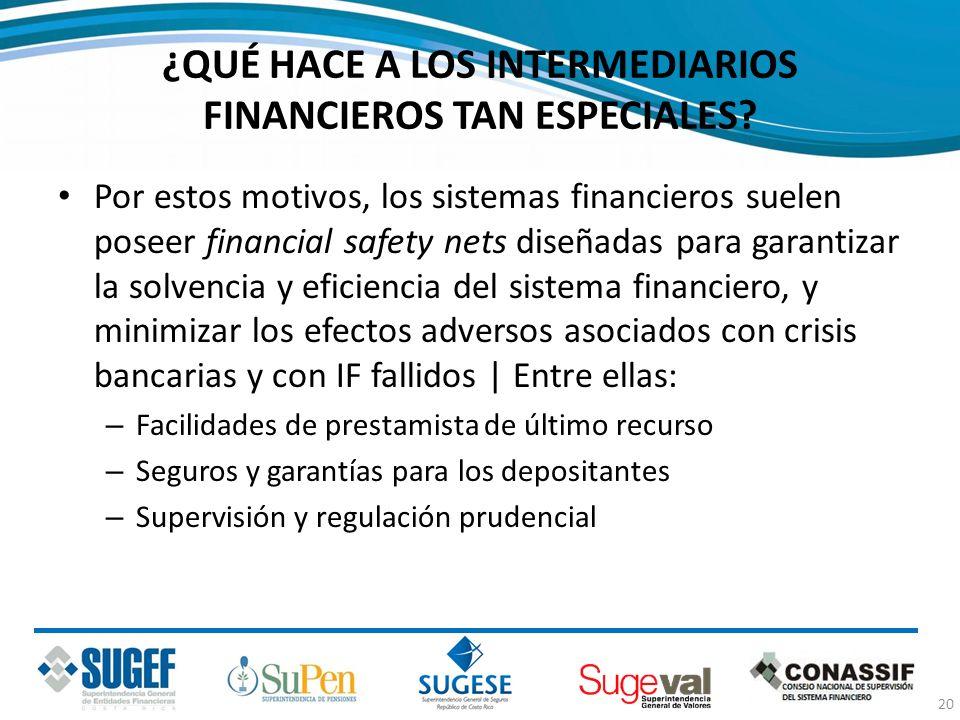 ¿QUÉ HACE A LOS INTERMEDIARIOS FINANCIEROS TAN ESPECIALES? Por estos motivos, los sistemas financieros suelen poseer financial safety nets diseñadas p