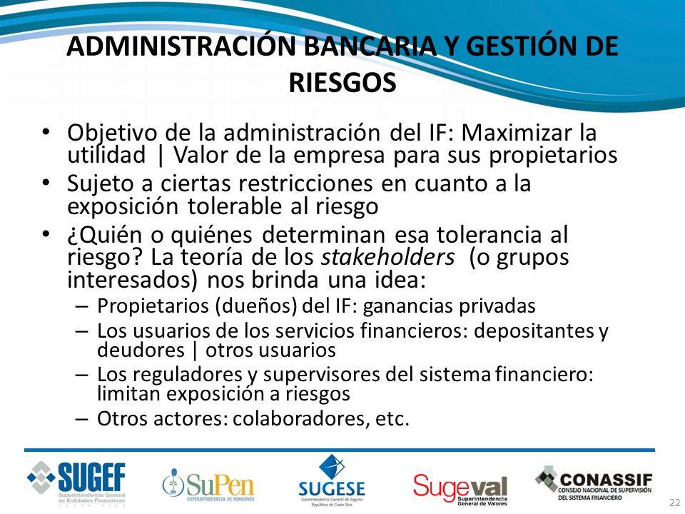ADMINISTRACIÓN BANCARIA Y GESTIÓN DE RIESGOS Objetivo de la administración del IF: Maximizar la utilidad | Valor de la empresa para sus propietarios S