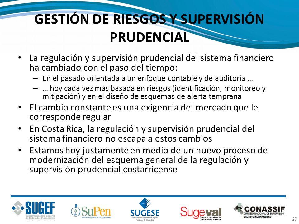 GESTIÓN DE RIESGOS Y SUPERVISIÓN PRUDENCIAL La regulación y supervisión prudencial del sistema financiero ha cambiado con el paso del tiempo: – En el