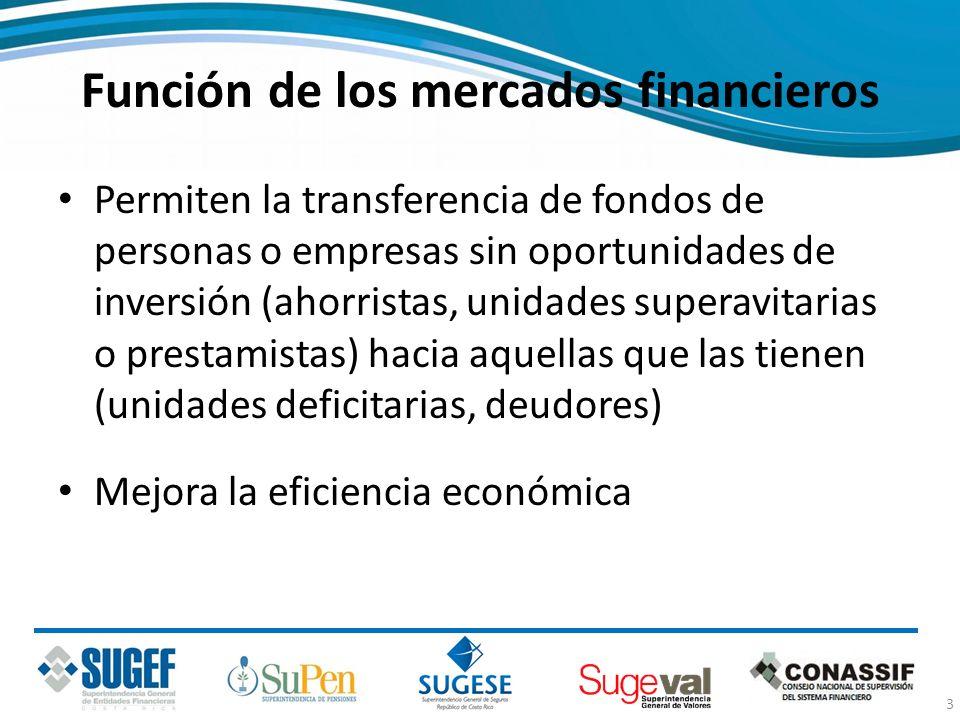 Función de los mercados financieros Permiten la transferencia de fondos de personas o empresas sin oportunidades de inversión (ahorristas, unidades su