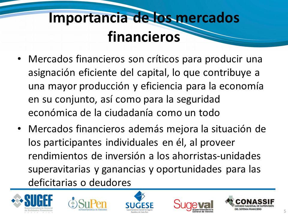 Importancia de los mercados financieros Mercados financieros son críticos para producir una asignación eficiente del capital, lo que contribuye a una
