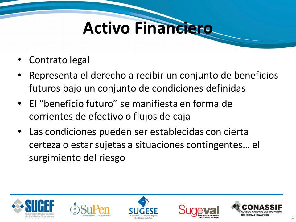 Activo Financiero Contrato legal Representa el derecho a recibir un conjunto de beneficios futuros bajo un conjunto de condiciones definidas El benefi