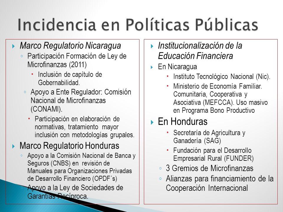 Marco Regulatorio Nicaragua Participación Formación de Ley de Microfinanzas (2011) Inclusión de capítulo de Gobernabilidad.