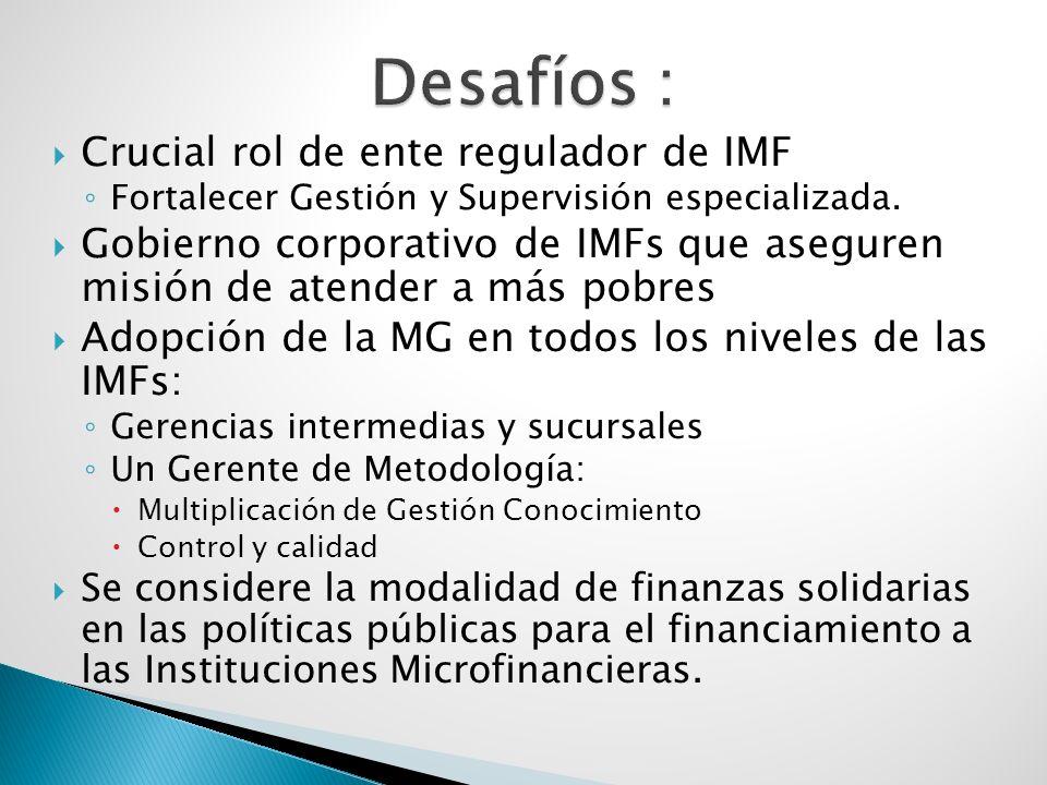Crucial rol de ente regulador de IMF Fortalecer Gestión y Supervisión especializada.
