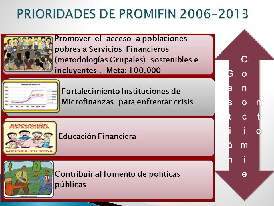 Promover el acceso a poblaciones pobres a Servicios Financieros (metodologías Grupales) sostenibles e incluyentes.