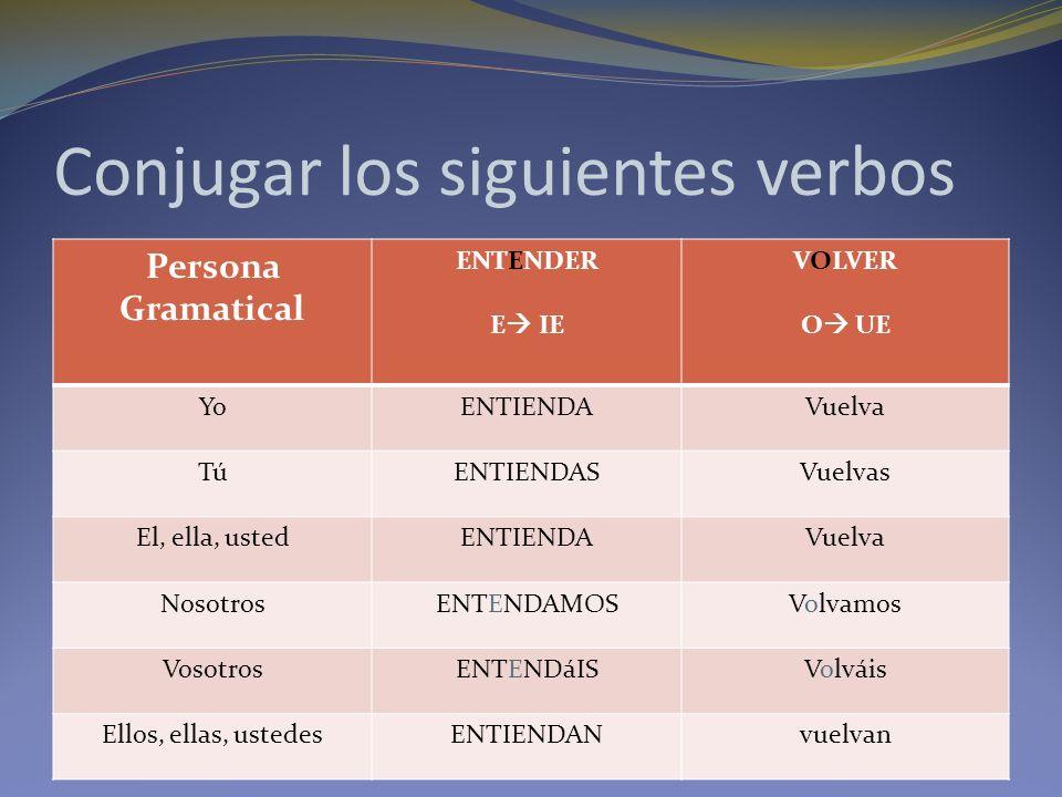 Conjugar los siguientes verbos Persona Gramatical ENTENDER E IE VOLVER O UE YoENTIENDAVuelva TúENTIENDASVuelvas El, ella, ustedENTIENDAVuelva Nosotros